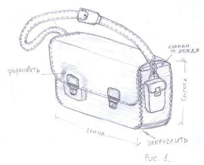 Выкройки мужских сумок выкройки мужской сумки.